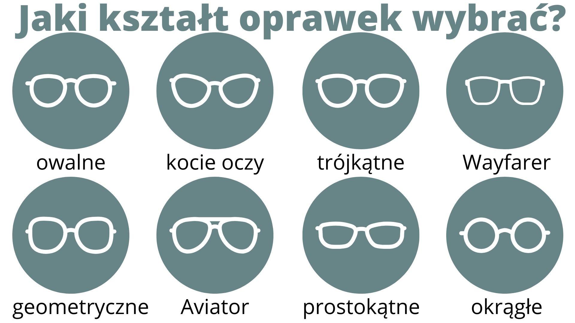 Damskie oprawki do okularów korekcyjnych - jak dobrać